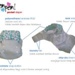 Pempem Velcro Cloth Diaper