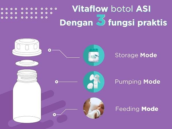 VitaFlow Botol ASI Fitur