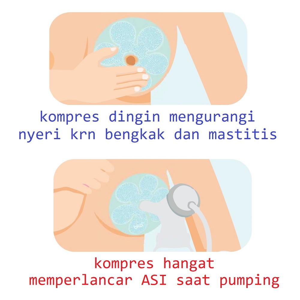 BKA Breast Relaxant Kompres Payudara (Fungsi)