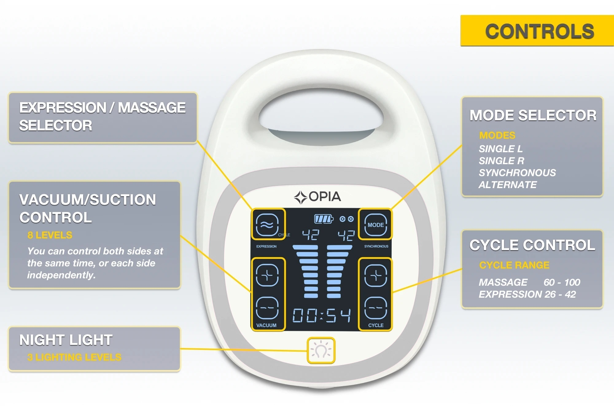 Opia Diamond Controls